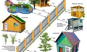 Что делать если сосед построил дом близко к забору