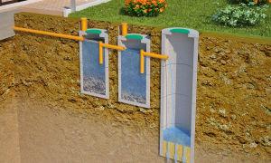 Канализация из бетонных колец своими руками