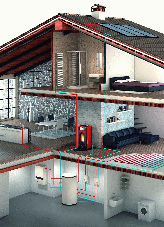 Отопительные системы для загородного дома