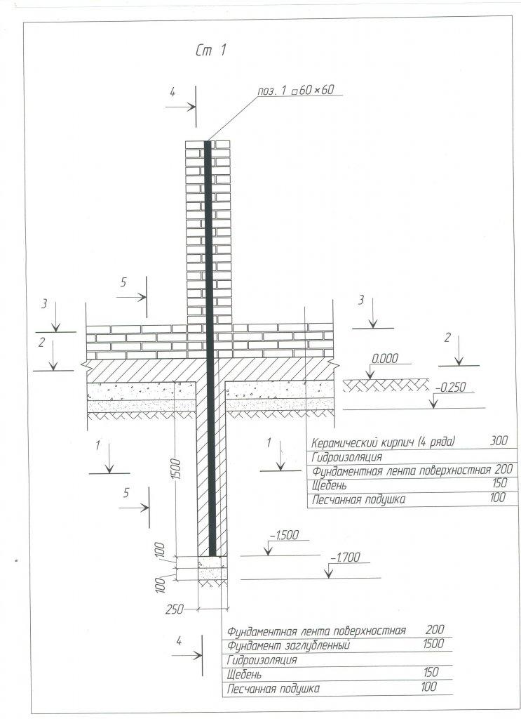 Как сделать фундамент для забора с кирпичными столбами своими руками