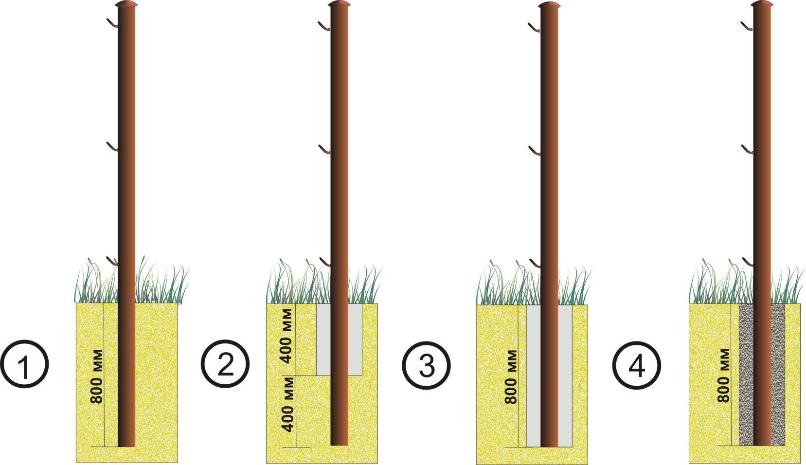 Как установить металлические столбы для беседки - 4 способа