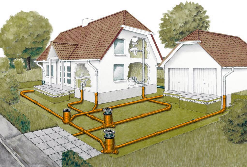 Канализация в загородном доме при высоком уровне грунтовых вод
