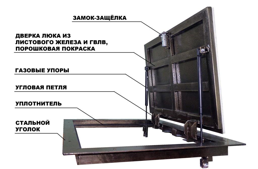 Металлический люк для погреба