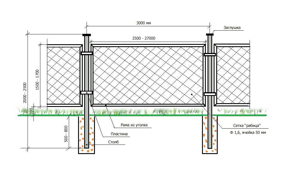 Металлический забор из сетки-рабицы
