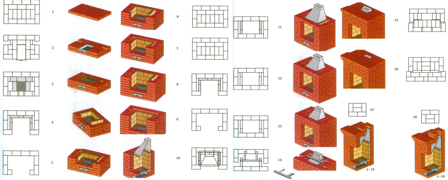 Пример порядовки для кладки кирпичного камина-печи