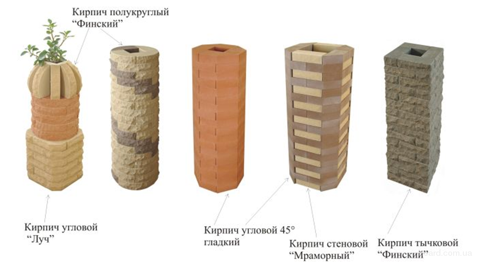 Разновидности кирпича для столбов забора