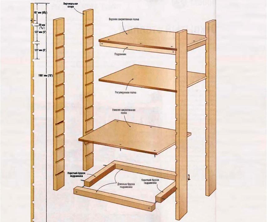Схема деревянных полок для погреба