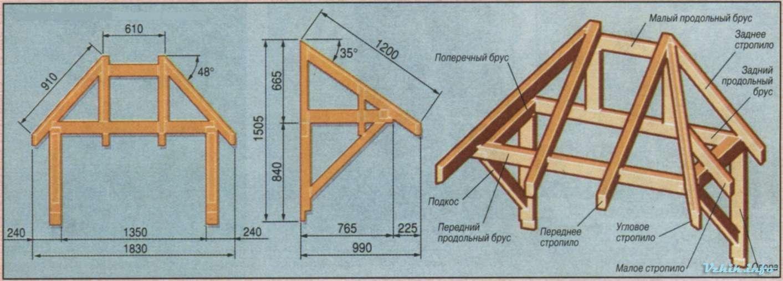 Схема каркаса крыши над крыльцом