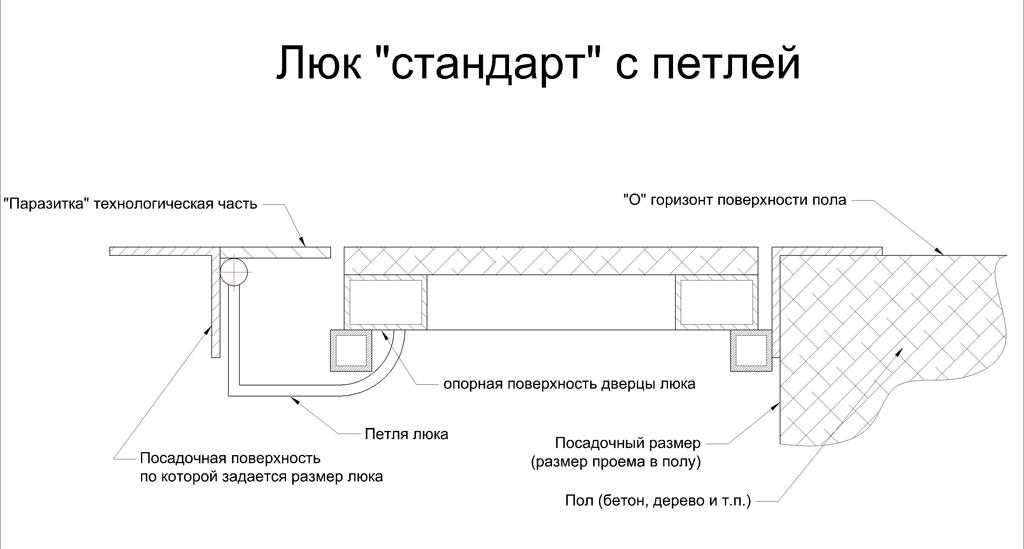 Схема напольного люка в подвал