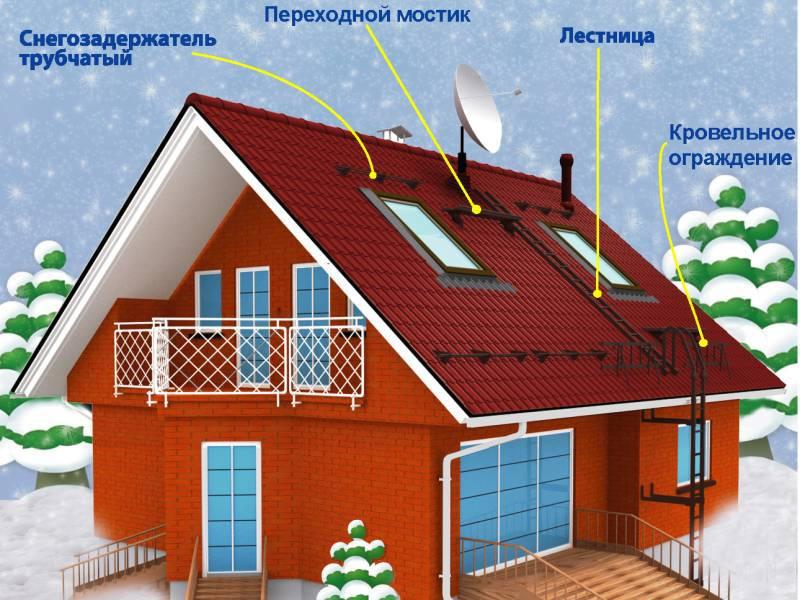 Схема расположения кровельной лестницы на крышу