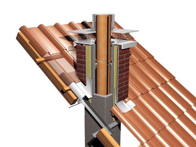 Схема утепления дымохода в частном доме