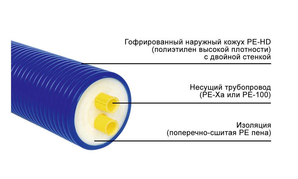 Схема утепления труб полиэтиленом