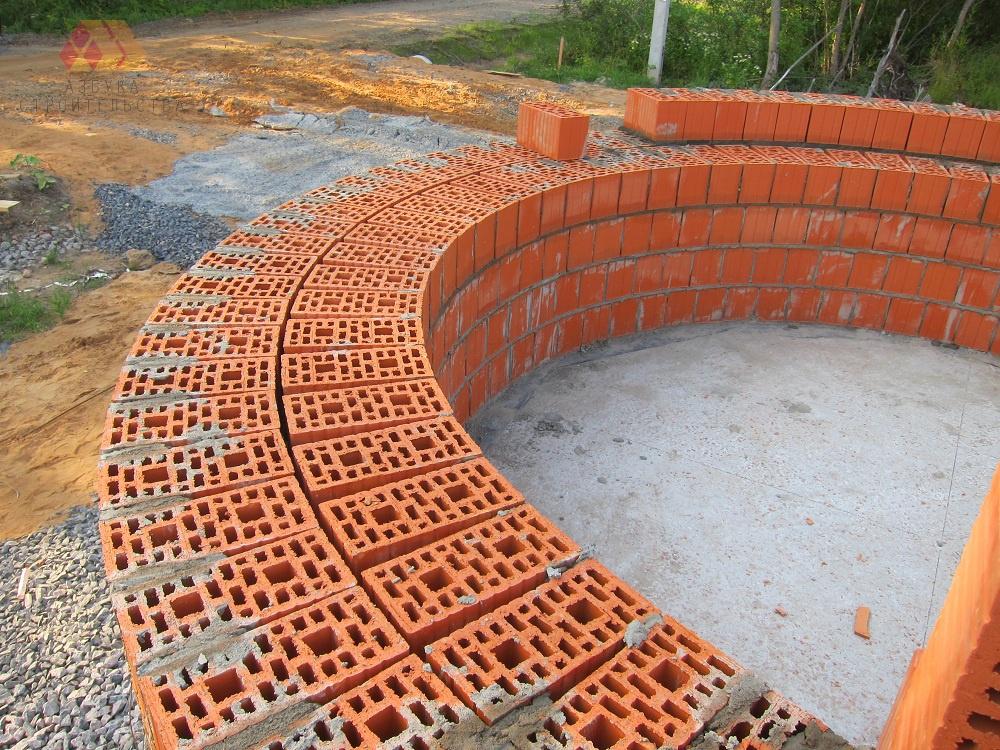 Строительство фундамента из кирпича для дачного дома