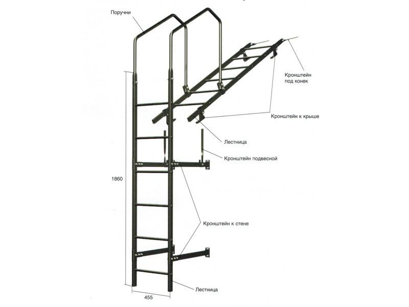 Устройство лестницы на крышу