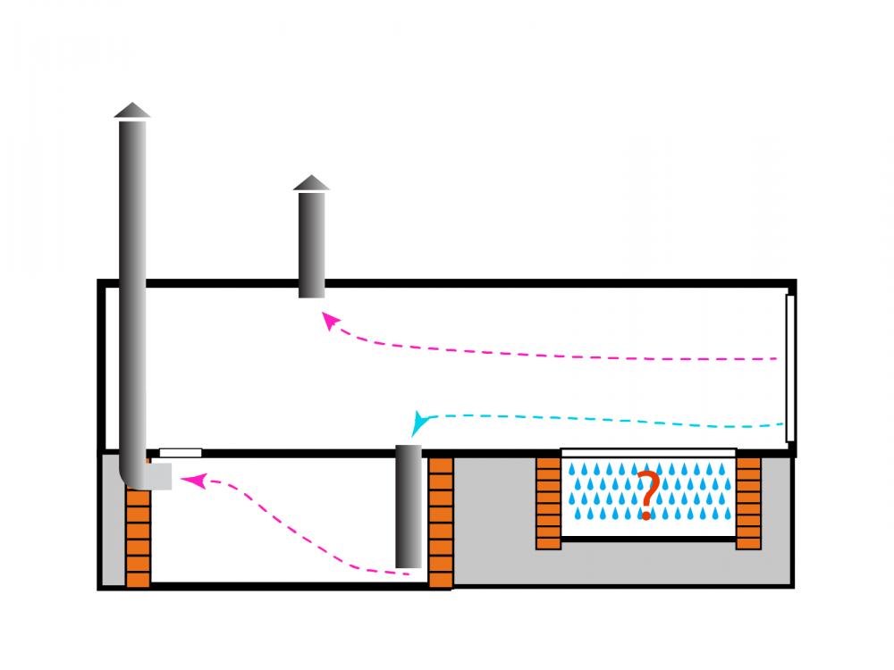Вентиляция подвала для избежания образования конденсата