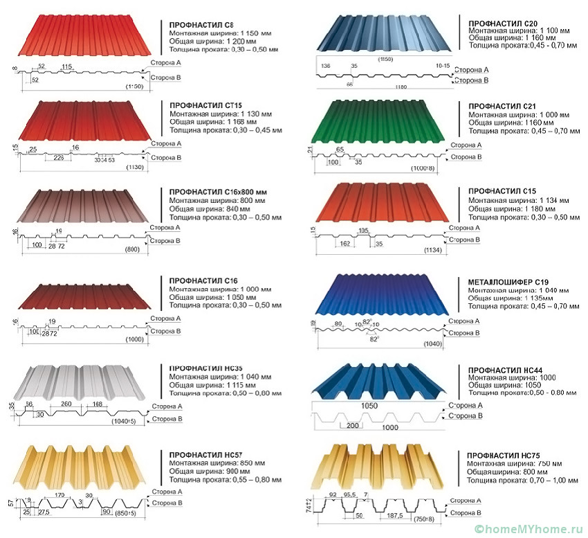 Выбор профнастила для крыши дачного домика