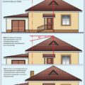 Как определить высоту дымохода относительно конька крыши