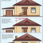 Как определить высоту дымохода относительно конька крыши?
