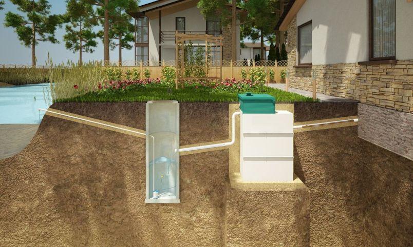 Как самостоятельно обустроить канализацию в загородном доме