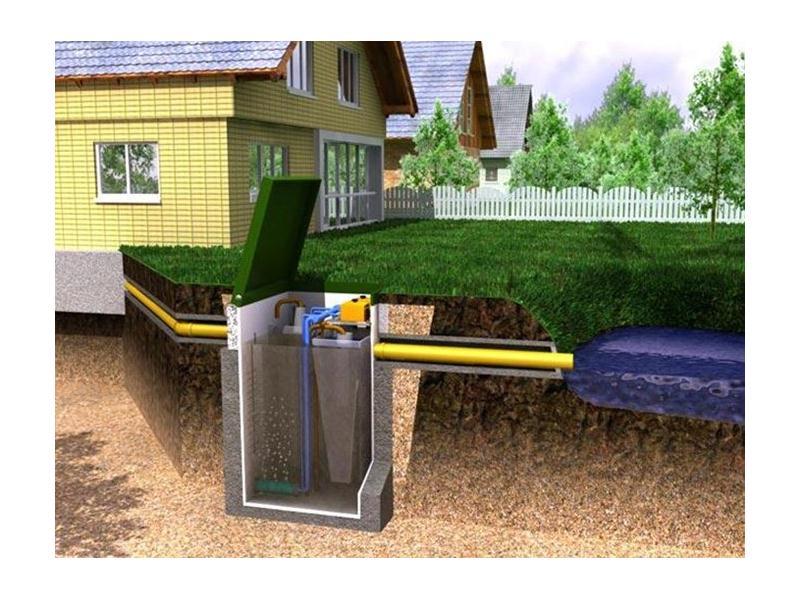 Канализация без откачки для загородного дома