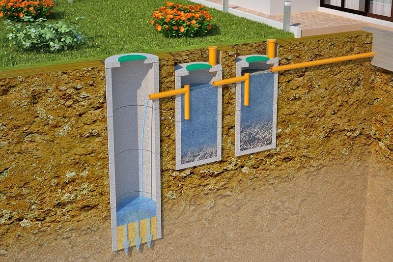 Канализация без откачки из бетонных колец своими руками