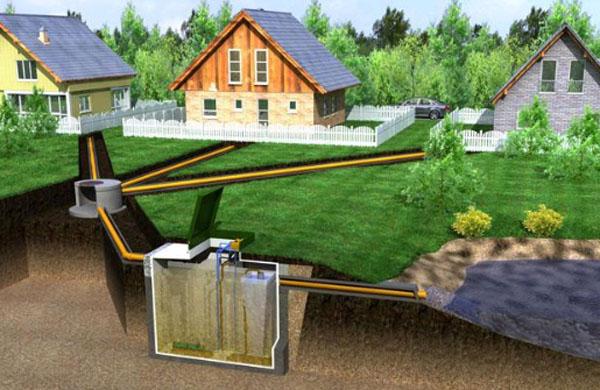 Обустройство автономной канализации на дачном участке