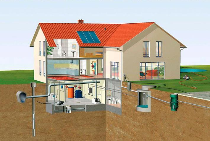 Проект частной канализации загородного дома