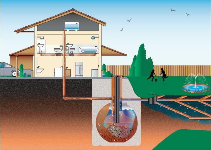 Проект устройства канализации в загородном доме