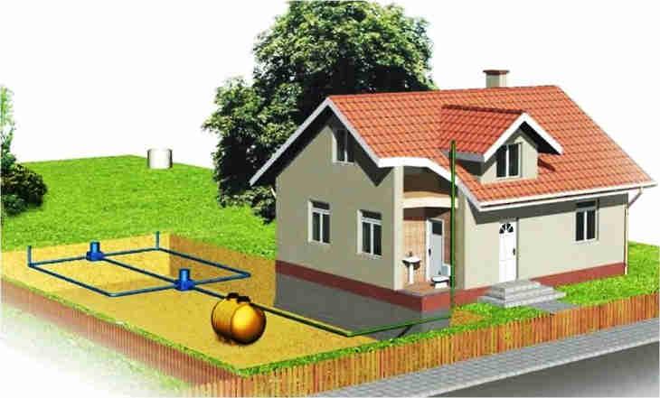 Схема канализации загородного дома с фильтрующим грунтовым дренажем