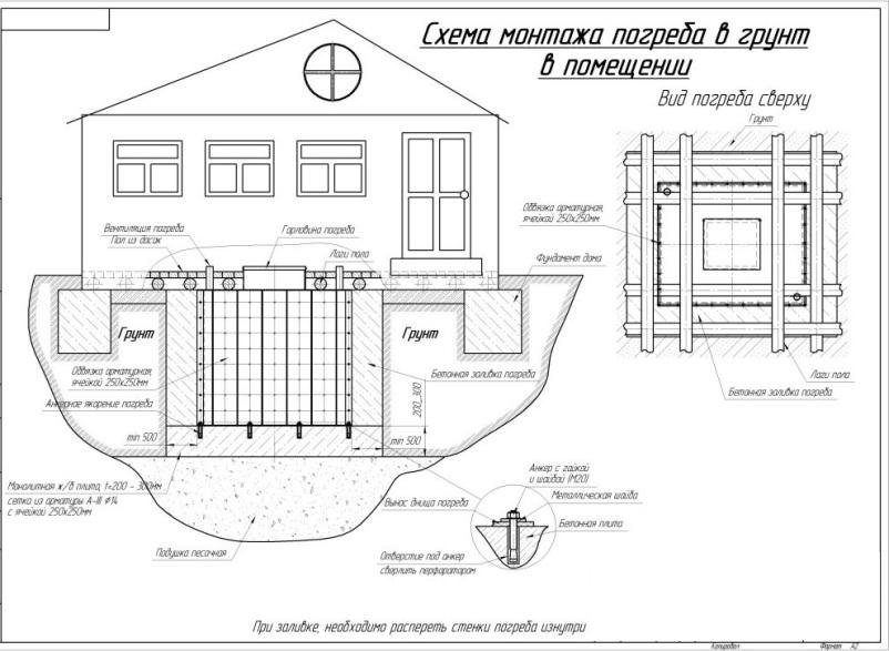 Схема монтажа погреба под постройкой