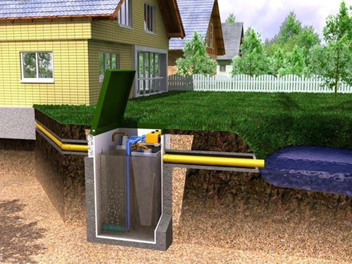 Выбор типа загородной канализации