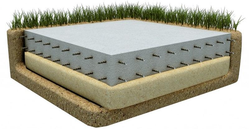 Фундамент для дома из керамзитобетона, плитное основание фундамента