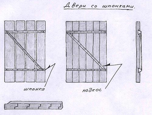Как сделать дверь со шпонками в сарай своими руками