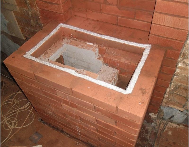 Печь 2 на 2 кирпича, материалы печной конструкции