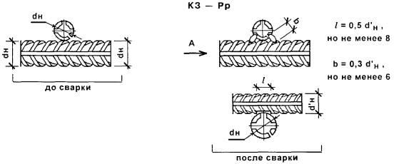 Схема ручной дуговой сварки арматуры дачного фундамента