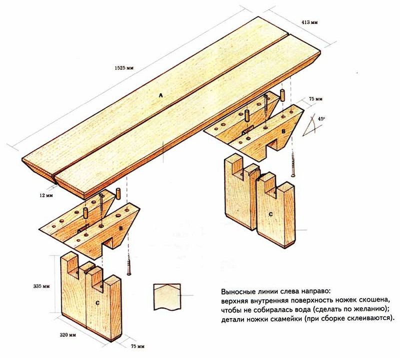 скамейки для беседки, схема изготовления деталей