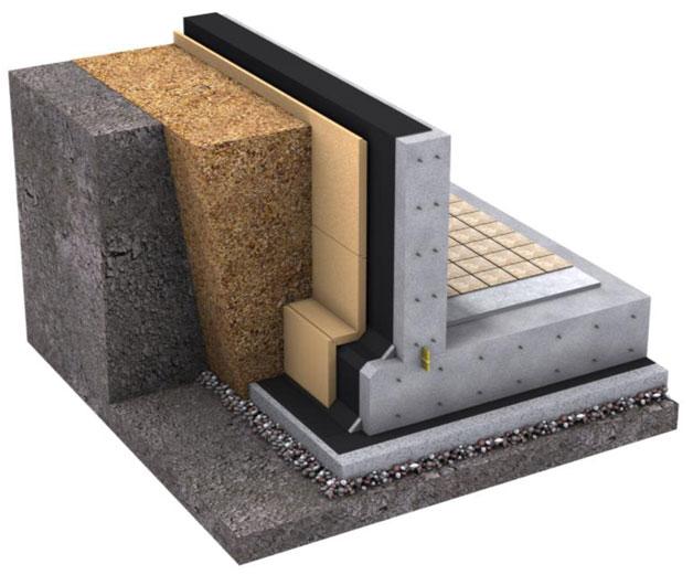 Гидроизоляция фундамента при высоком уровне грунтовых вод рулонными наплавляемыми материалами на битумной основе