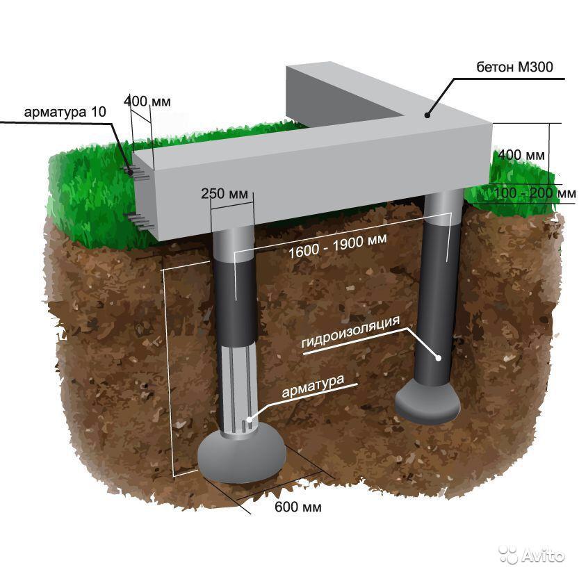 План-схема свайного фундамента при высоком уровне грунтовых вод