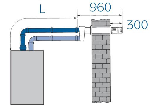 Дымоход закрытой камеры сгорания c регулированием количества воздуха поступающего в камеру сгорания котла