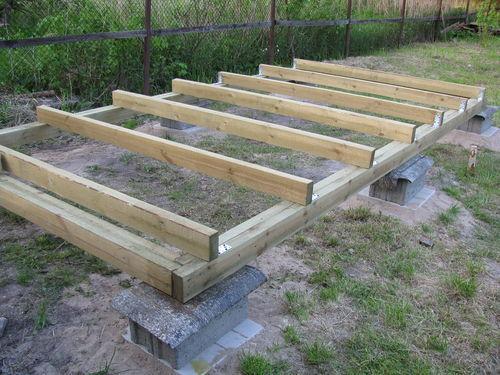 Как самостоятельно построить сарай на даче - выбор типа фундамента