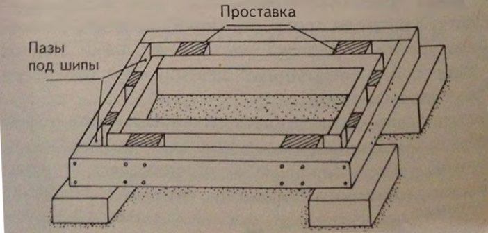Схема фундамента дачного туалета