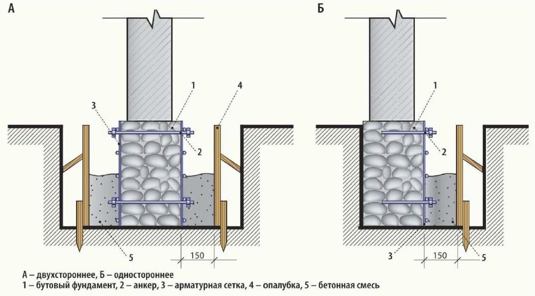Схема укрепления фундамента кирпичного дома при помощи ячеистой структуры