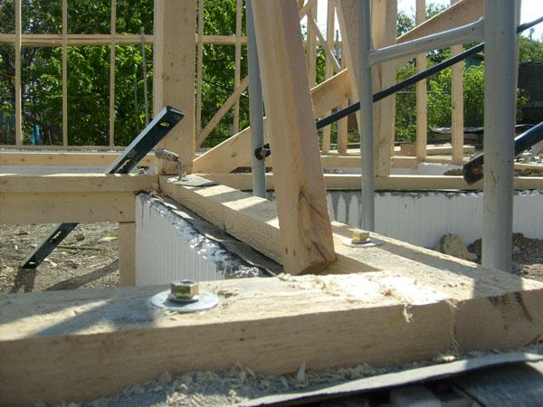 Крепление бруса к ленточному фундаменту под загородный дом