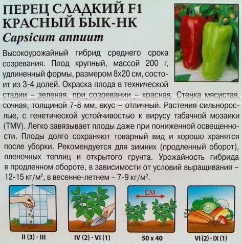 Перец Красный описание сорта, агротехнические особенности
