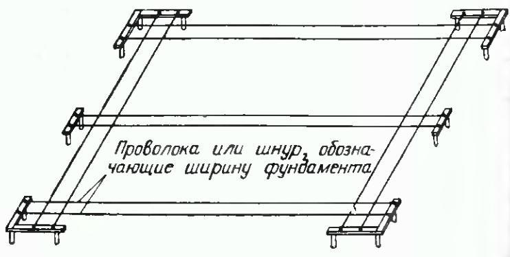 Разметка фундамента под дачный дом с помощью проволки