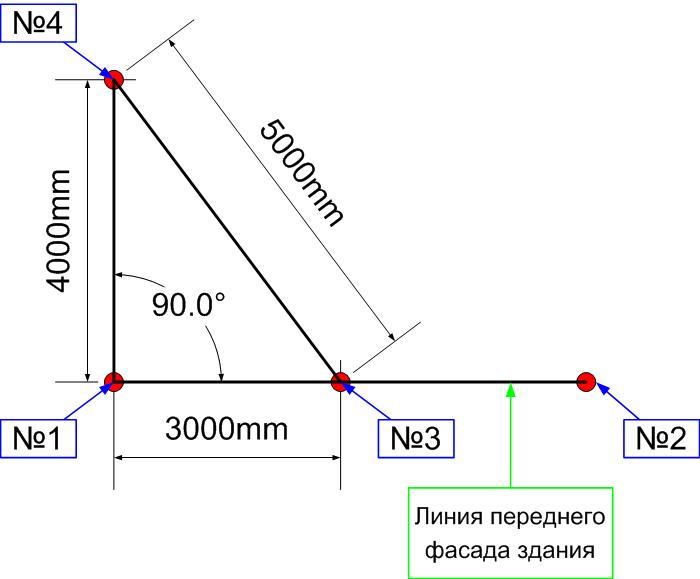 Схема как правильно разметить фундамент - обозначение углов и диагоналей