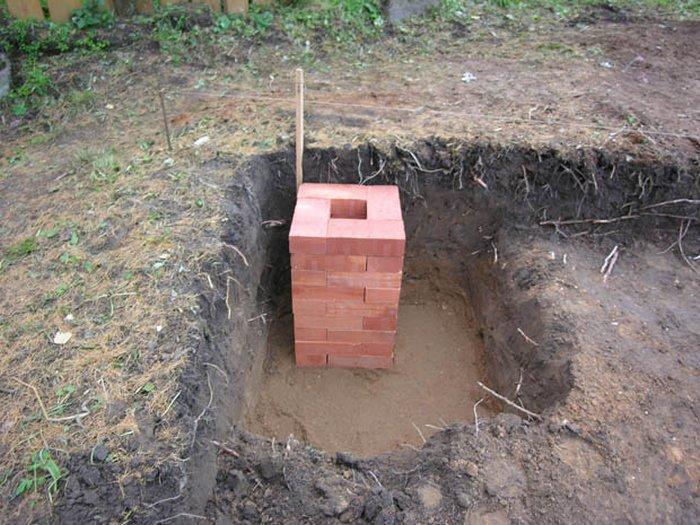 Столбчатый фундамент из кирпича - экономное решение для строительства частного дома