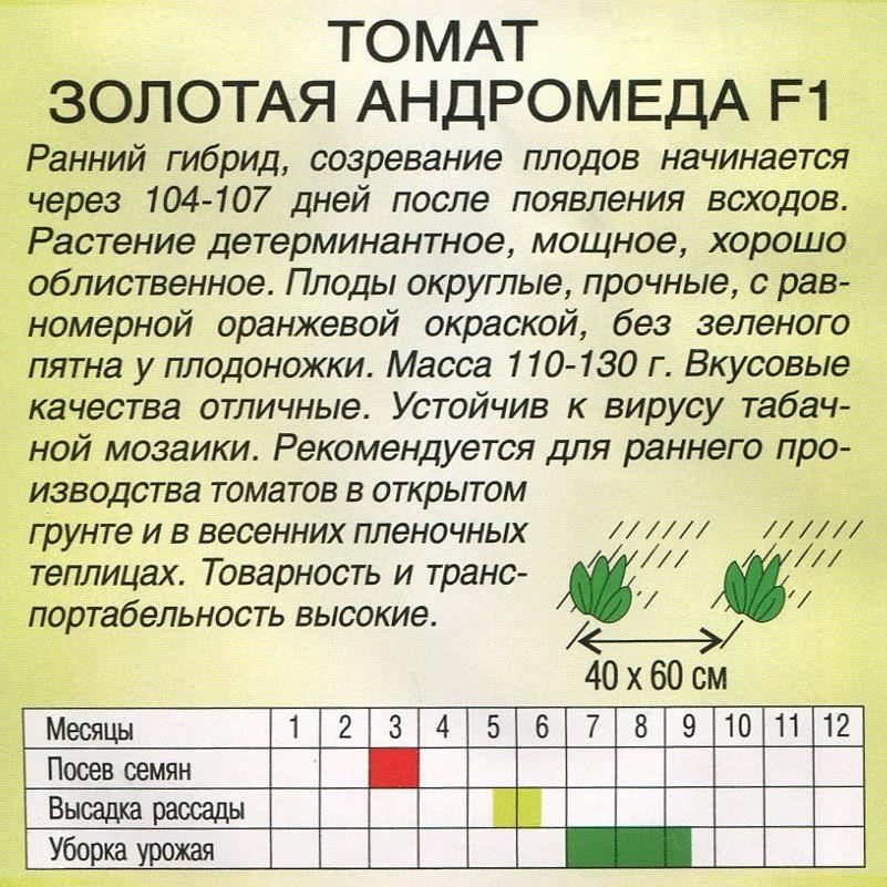 Помидоры Андромеда - описание и характеристика сорта