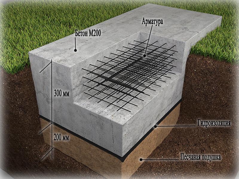 Как залить плиту под фундамент, особенности возведения плиточного фундамента