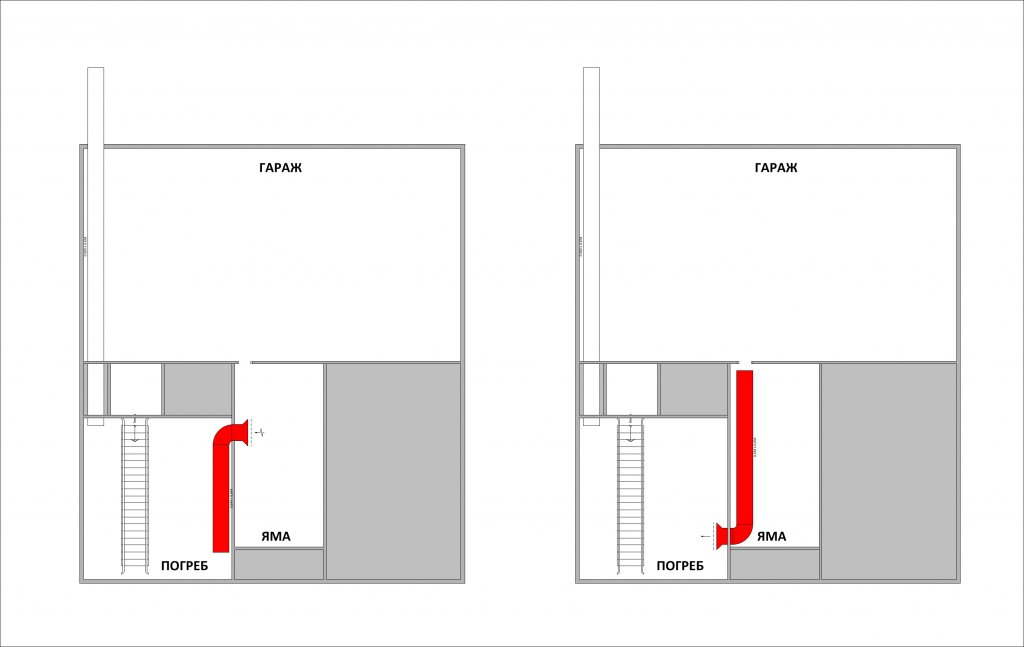 Схема вентиляции в гараже и подвале